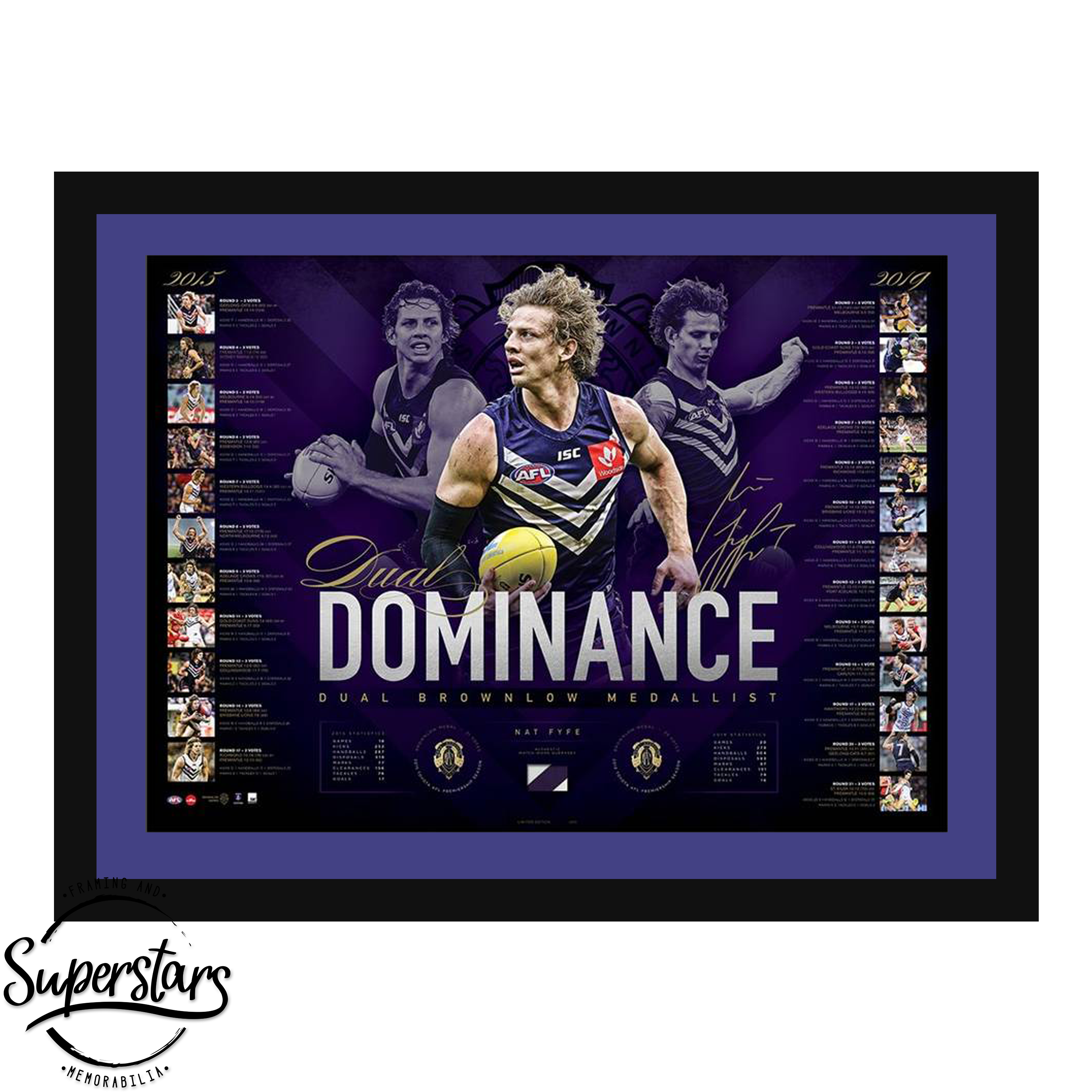 Nat Fyfe Dual Dominance Custom Frame